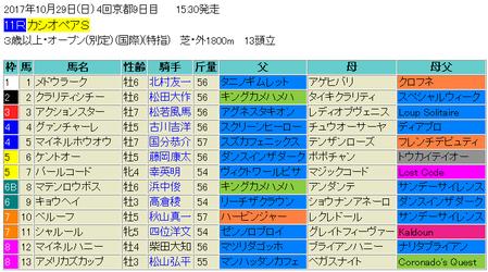 【カシオペアステークス2017】予想!スペシャルウィークが注目血統