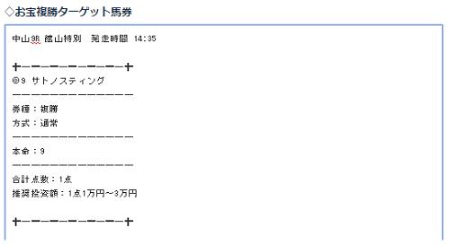 【高松宮記念を獲りたいなら、ここの単複無料予想!】