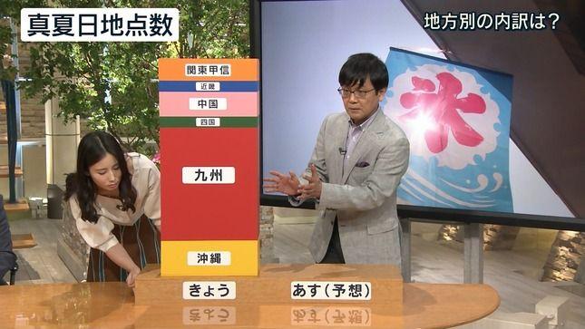 森川夕貴アナ 報道ステーション サンデーステーション