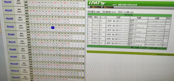 夢見月ステークス2017予想(中京ダート1400m)