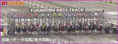 3月13日[高確馬(地方Ver)]船橋競馬(6R,9R,11R三咲特別)