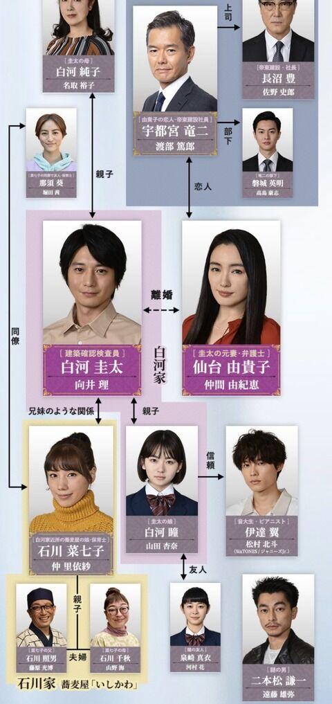 【競馬】関西テレビ制作のドラマが完全に競馬好きプロデューサーの作品な件