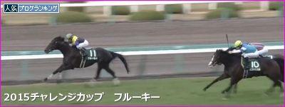 阪神芝1800m・外の傾向と第67回チャレンジカップ登録馬の阪神芝実績