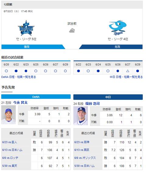 【実況・雑談】 6/30 中日vsDeNA(神宮)17:45開始 ドラゴンズ先発 福谷