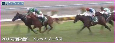 90%&80%3着内に来る馬と京都2歳Sヴァナヘイムの3着内に来る確率