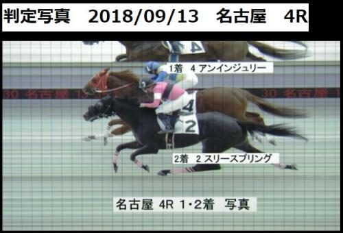 【競馬】名古屋3レース 金持ちに恫喝され着順操作