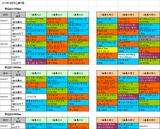 2018年3回中山第3週血統データ