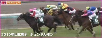 中山牝馬S 前走1800mだった馬で●●は(0-0-0-23)