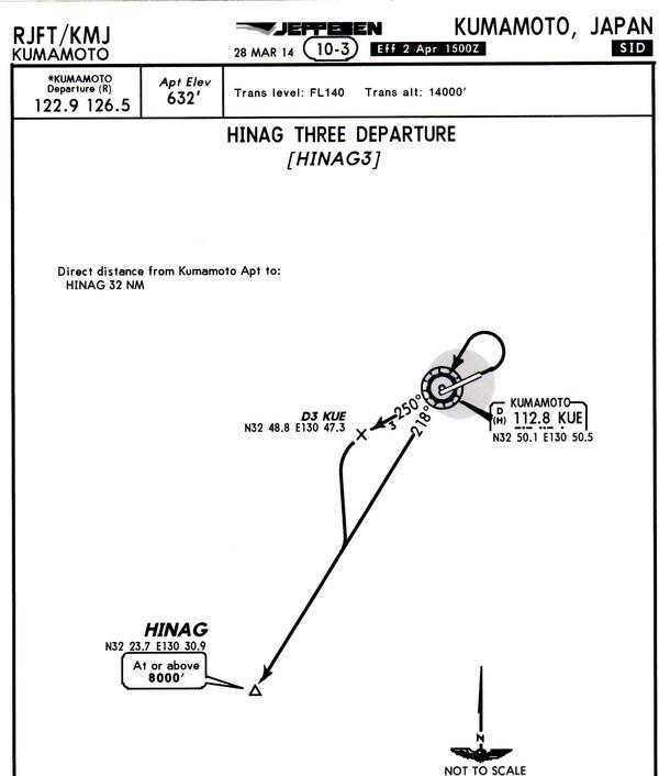 RJFTアプローチチャート_ページ_05