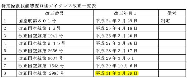 H31 特定操縦技能審査口述ガイダンス_ページ_02
