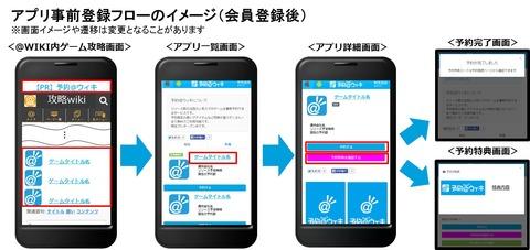 アプリ事前登録フローのイメージ