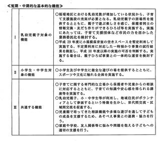 桜堤児童館_ページ_2
