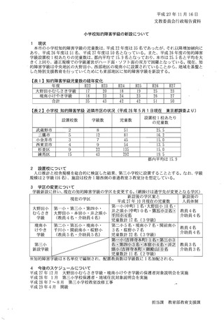 syougai_ページ_1