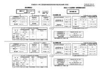240131_onagawa_sikennsyoukyaku_kekka