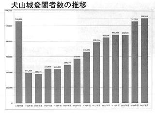 M犬山研修会資料