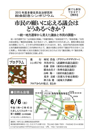 sokai_sympo2015