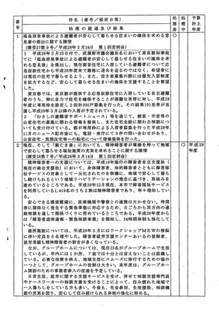 2017年02月15日陳情の処理結果及び処理経過について_ページ_2