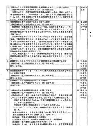 2017年02月15日陳情の処理結果及び処理経過について_ページ_3