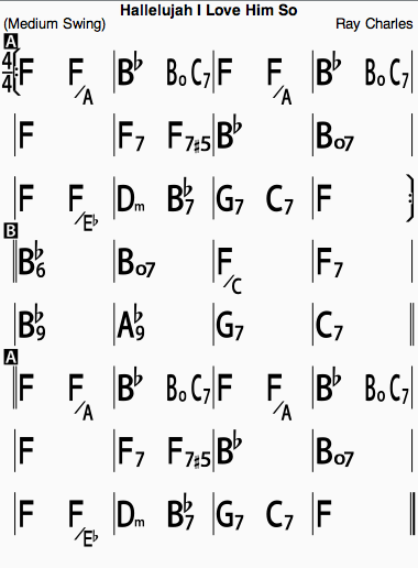 Famous Chords For Hallelujah Picture Collection Basic Guitar