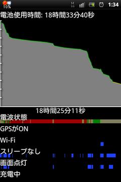 screenshot_2011-11-02_0134