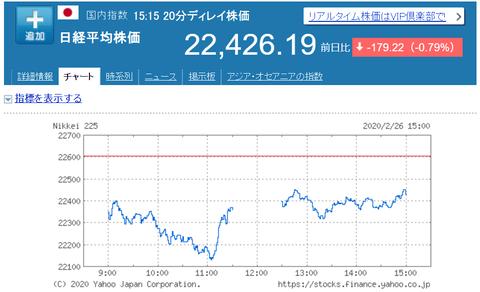 20200226_Nikkei