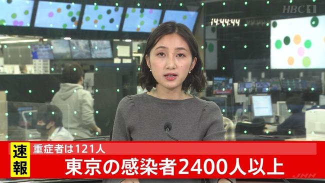 【緊急】 東京都民集合 【+2400】