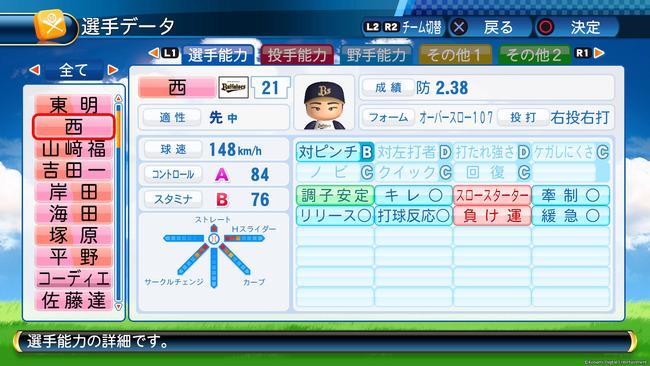 players_data_01_05