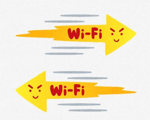 速いWi Fiのイラスト