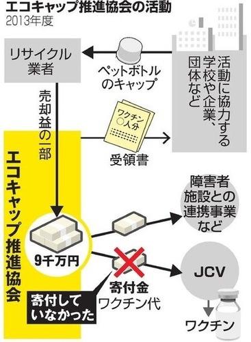 20150410-00000009-asahi-000-6-view