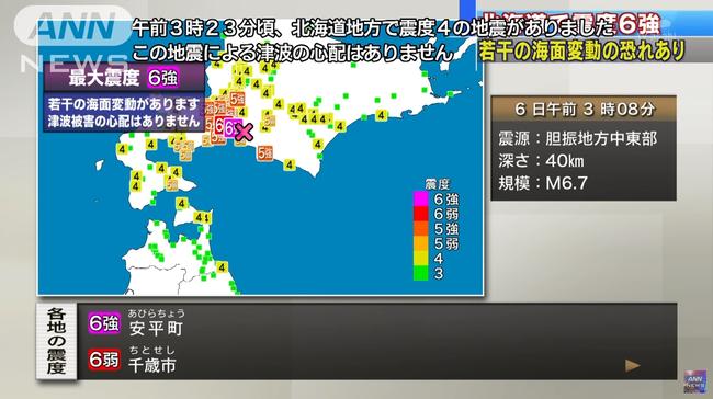 北海道で震度6強