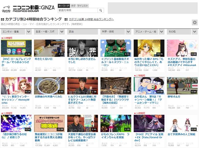 カテゴリ別 24時間 総合動画ランキング  ニコニコ動画