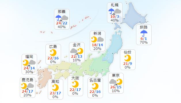 Yahoo 天気・災害   天気予報   防災情報