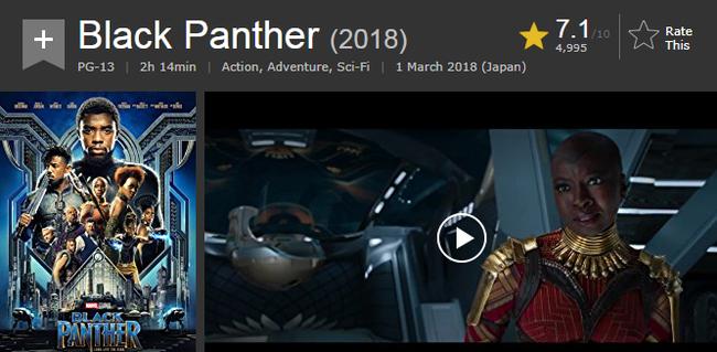 Black Panther  2018    IMDb