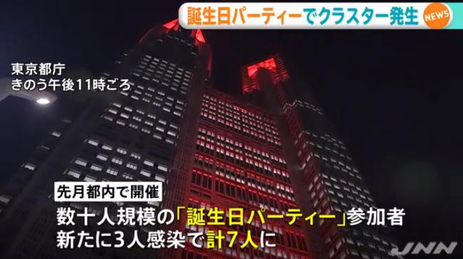 誕生日パーティーでクラスター発生|TBS_NEWS
