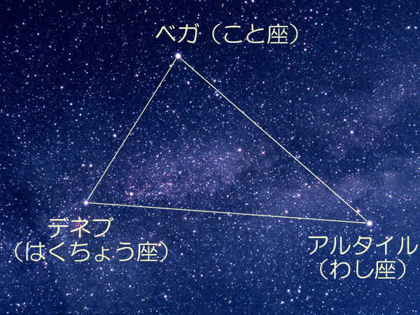 095-summer-triangle-m-exp