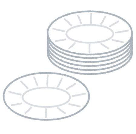 【速報】面倒くさがり屋のワイ、食器はすべてダイソーの紙コップと紙皿でまかなう