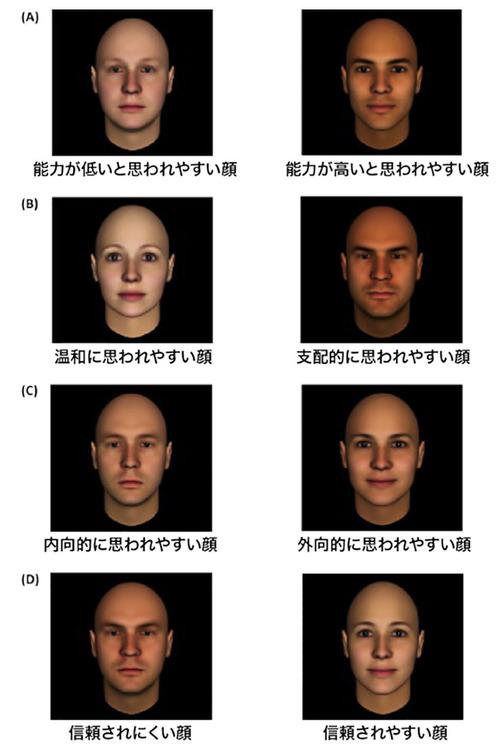 結局のところ「人は顔で判断されている」ことが科学的実験であきらかに! 顔で人生の勝敗が決まるw
