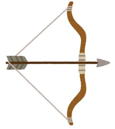 ワイのパッシブスキルが「弓装備時ATK100」「攻撃速度120」「遠くの敵ほどダメ上昇」「貫通」なんやが