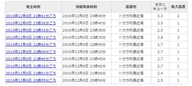 地震情報   Yahoo 天気・災害