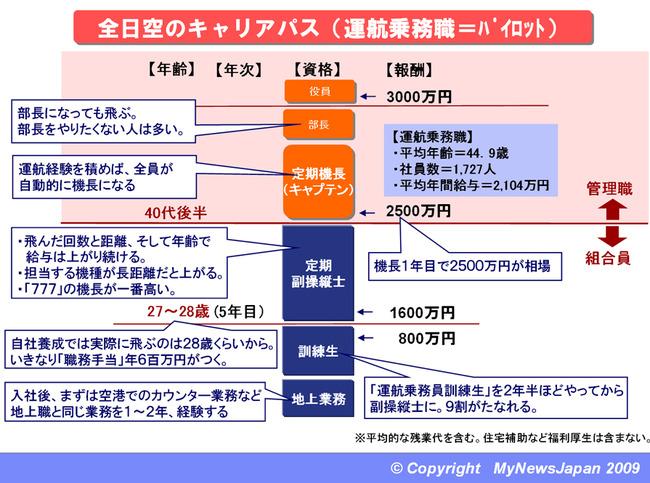 ReportsIMG_I20090824062921