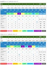 20170702近江ヒルズスコア
