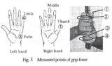 グリップ圧力測定ポイント