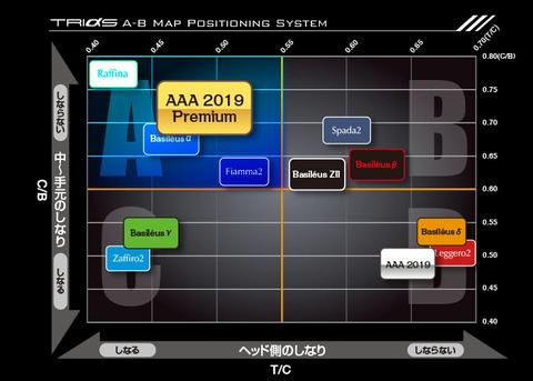 ABmap_AAA2019pm_AL[1]