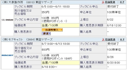 IPO当選(大泉製作所・モブキャスト)