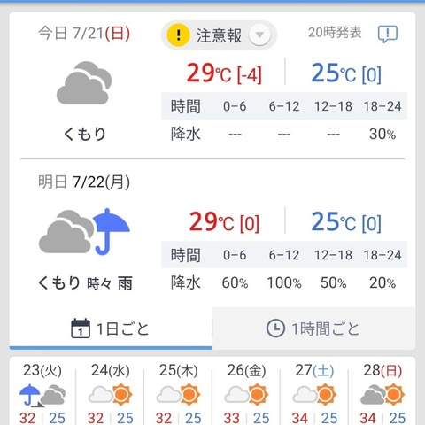Screenshot_20190721_210558_jp.co.yahoo.android.weather.type1