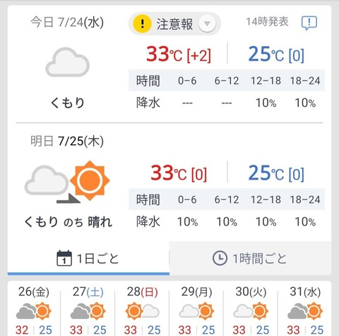 Screenshot_20190724_145508_jp.co.yahoo.android.weather.type1