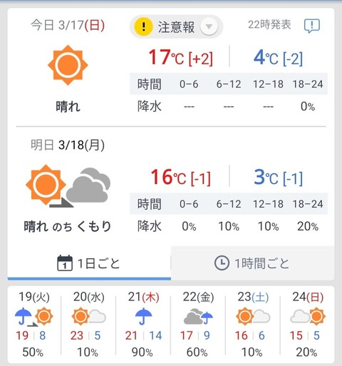 Screenshot_20190318_000359_jp.co.yahoo.android.weather.type1