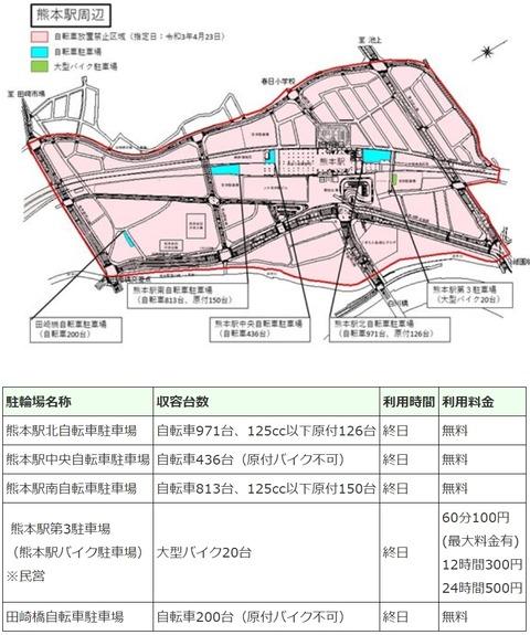 駐輪場(熊本駅)