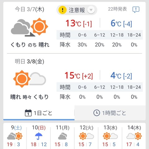 Screenshot_20190307_002449_jp.co.yahoo.android.weather.type1