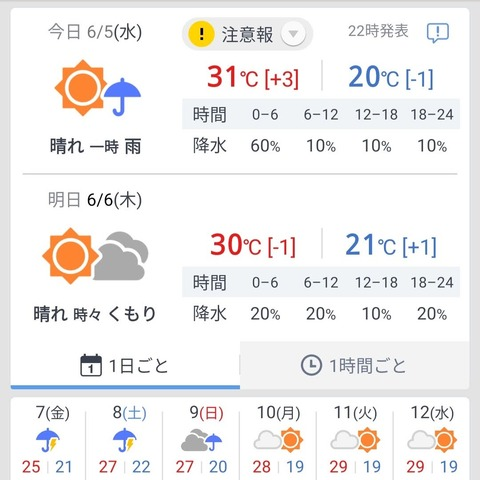 Screenshot_20190605_003809_jp.co.yahoo.android.weather.type1